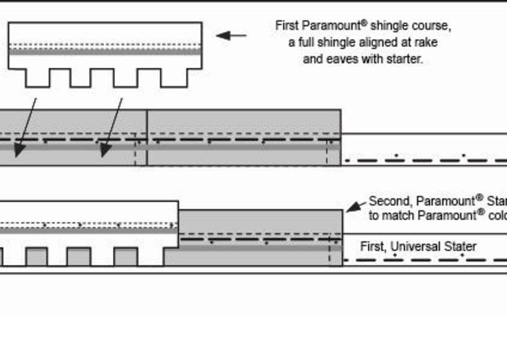 PABCO Paramount® Starter